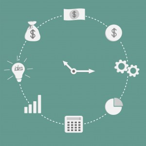 ACA Compliance Check: Time and Labor Management